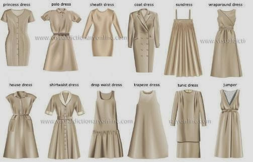 Learn Sewing From Various Internet Source Know The Name Of Dress Type