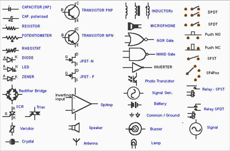 The Alverstoke Aviation Society Guide 25 moreover Schematic Drawing Interior Design additionally 3 Position Rotary Switch Schematic Symbol furthermore 12 Volt Lighting Wiring Diagram as well Why Is The Earth Pin On A Three Pin Plug Made Bigger Than The Others. on aircraft electrical schematic symbols