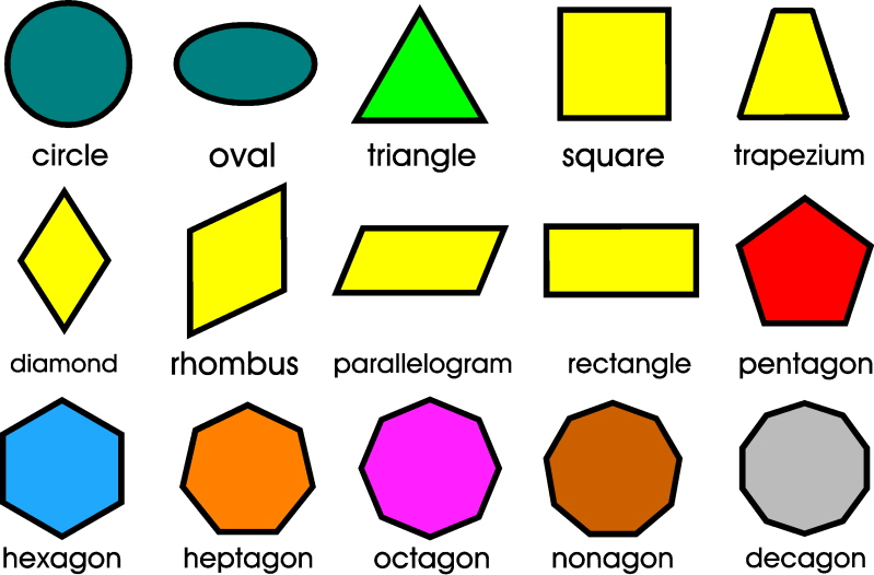 Worksheets Names Of Shapes names of shapes gallery