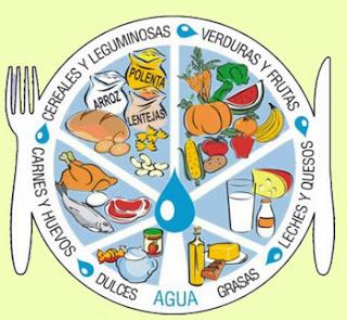http://www.ceipjuanherreraalcausa.es/Recursosdidacticos/SEGUNDO/datos/03_cmedio/03_Recursos/actividades/02/act4.htm