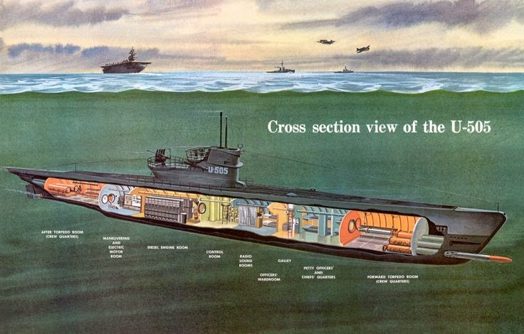 photo-essay u-boat war