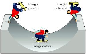 la energia cinetica EJM: