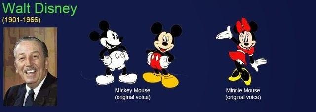 01-Walt-Disney-Voice-Overs-Through-the-Decades-www-designstack-co