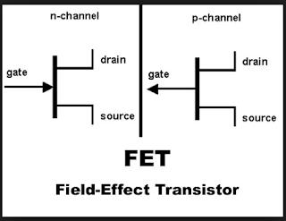 pengertian-dan-fungsi-transistor-mosfet-foto131