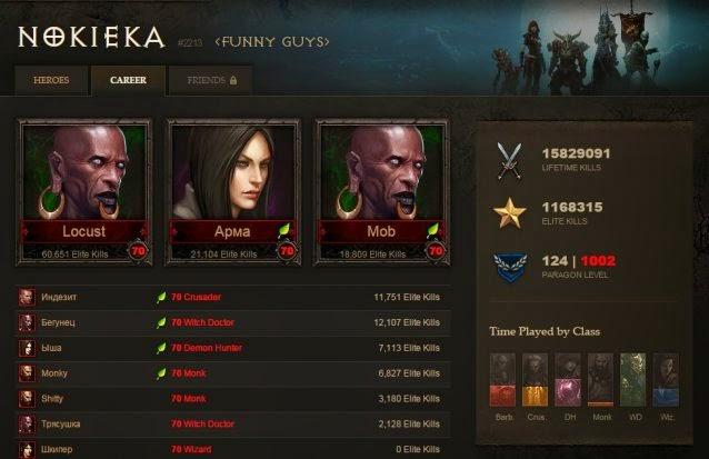 ¡Diablo 3 tiene una leyenda! de carne y hueso y se llama Nokieka
