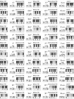 Adharmam Mp3 Songs