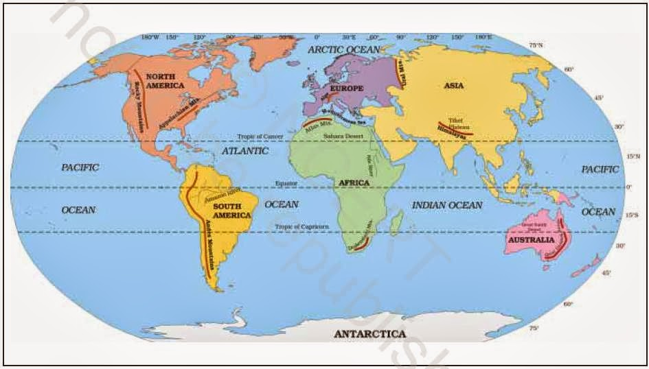 UPSCTarget NCERT Note Major Domains Of Earth Continents - Important oceans of the world