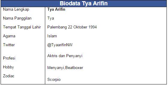 Profil Biodata Tya Arifin Pemain Preman Pensiun
