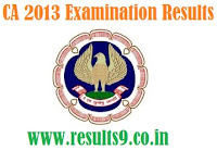 Common Proficiency Test July 2013 Results