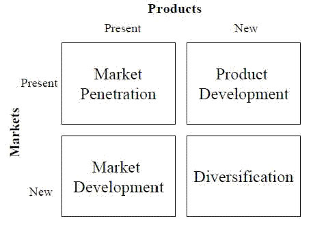 market product grid nokia With the grid, you should, at a minimum, analyze the resulting market-product combination determine whether or not the product offerings that you selected are consistent with the perceived selections of the given health care entity.