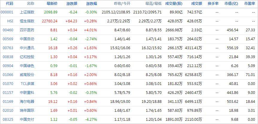 中国株コバンザメ投資ウォッチ銘柄watch20140417
