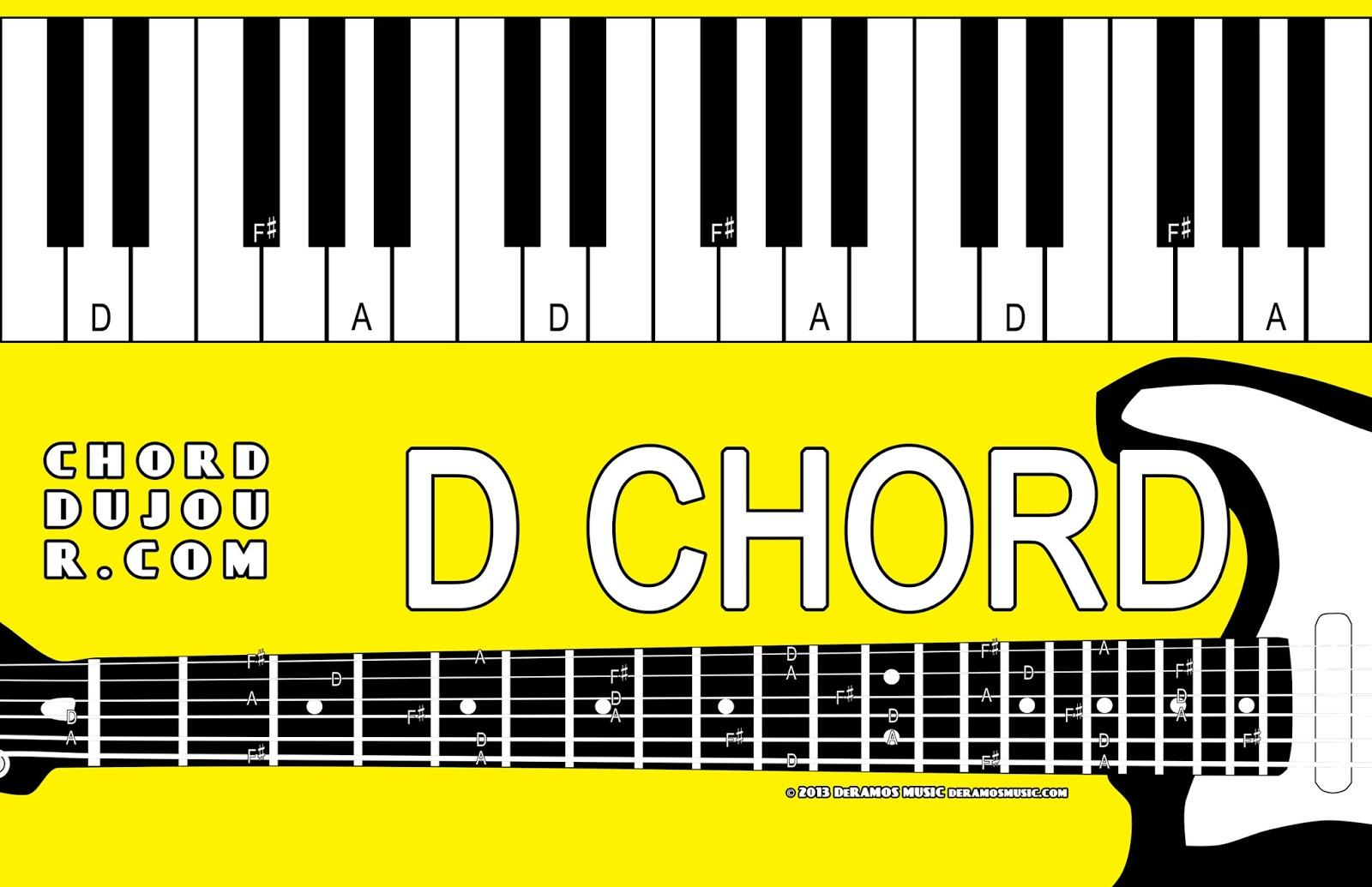 Chord du jour august 2013 dictionary d chord hexwebz Gallery