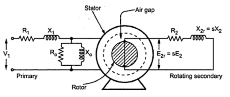 audi a4 concert wiring diagram with Equivalent Circuit Diagram Of 3 Phase Induction Motor on Audi A4 Radio Schaltplan also Audi Symphony 2 Wiring Diagram further Equivalent Circuit Diagram Of 3 Phase Induction Motor as well 2008 Audi S4 Engine further Collegamenti.