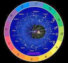 Traditional Astrology gives real answers