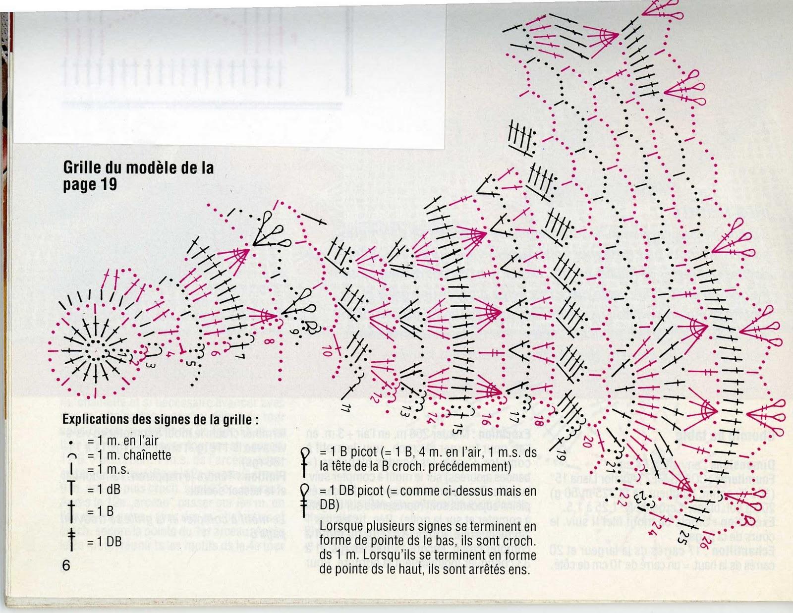 Grand Napperon Au Crochet tout longchamp bricole: napperon crochet facile