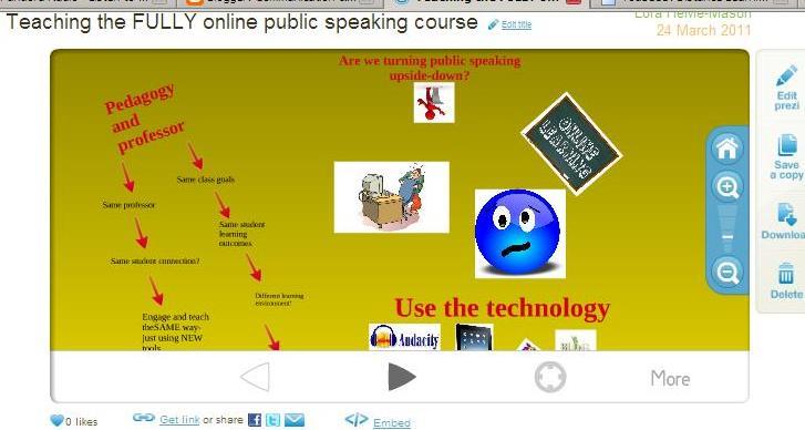 Communication Higher Education Prezi The Powerpoint Alternative