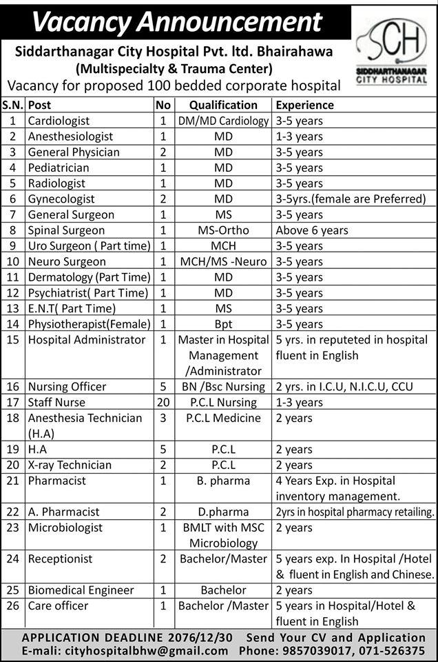 Siddarthanagar City Hospital Multiple Vacancies for Doctors Nurese and Paramedics