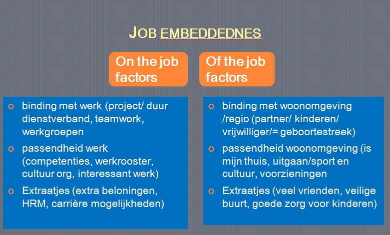 job embeddedness Electronic copy available at : http ://ssrncom /abstract = 2726452 happiness at work: organizational culture, job embeddedness, and continuance.