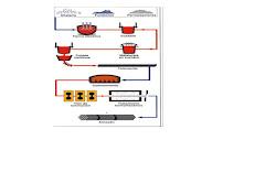 proceso de explotacion del acero