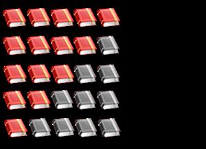 Classificação do Livro