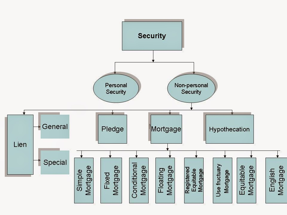 Types Of Security Diagrams - Wiring Diagram For Light Switch •