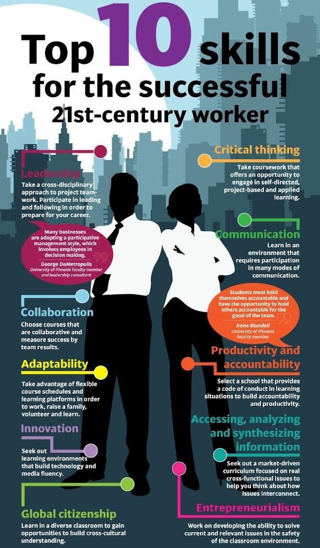 Top 10 #skills for the successful worker - #jobfair