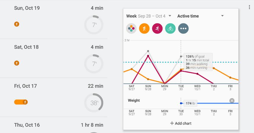 Google Fit 推出!自動計步器 App 他來自 Google 出品