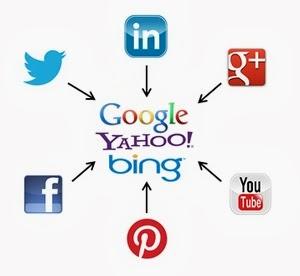 SMM Social Media