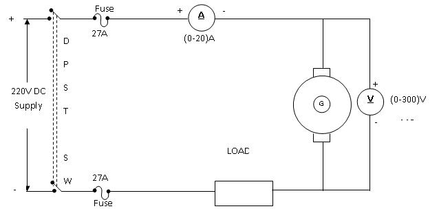 load characteristics of self excited dc shunt generator