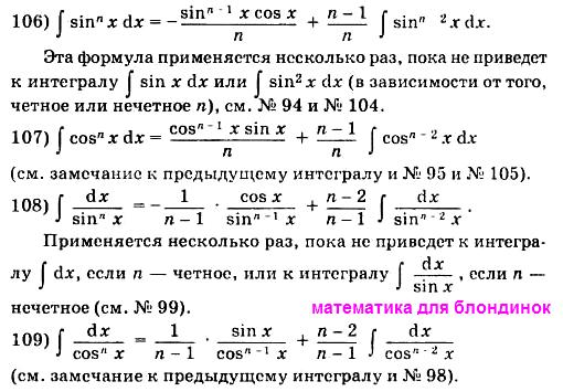 с таблица логарифмом интегралов