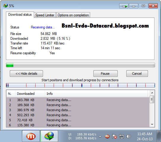 BSNL EVDO Download Speed