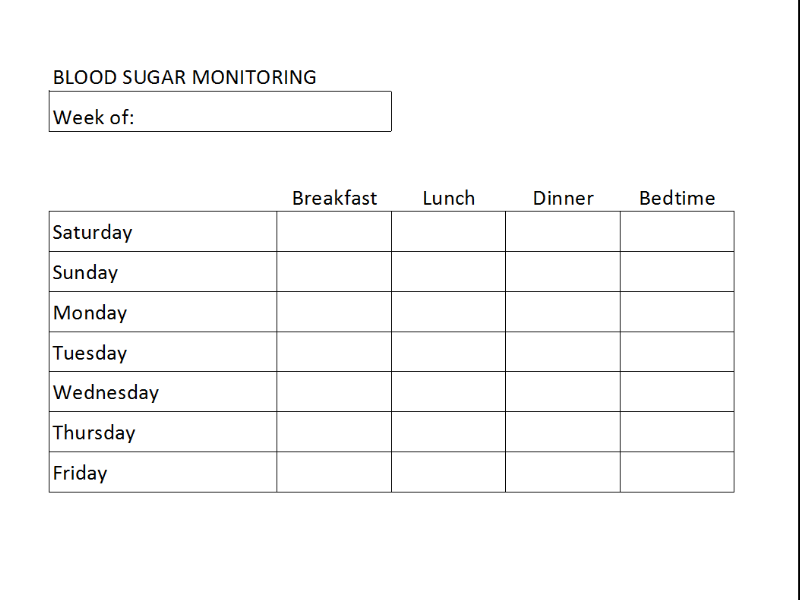 blood sugar level chart template