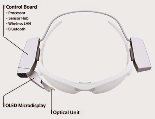 Sony Smart Eyeglass - Specs