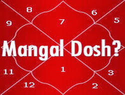 Remedies for Mangal Dosh- Mangal Dosh ke Upay