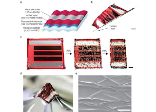 Researchers develop solar panels thinner than a hair