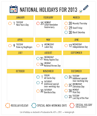 National Holidays 2013