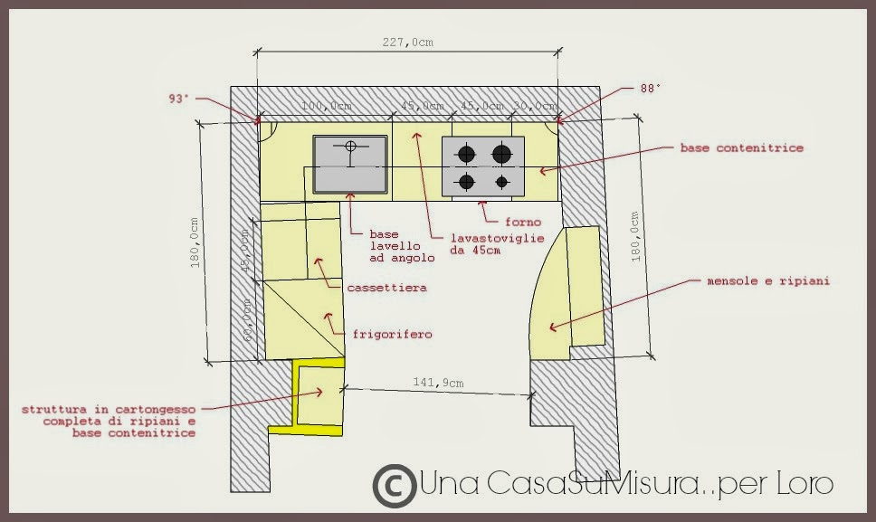 Misure Mobili Cucina Ad Angolo. Gallery Of Artikel Vassoio ...