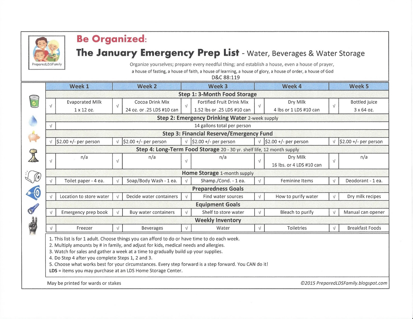 Prepared lds family 12 monthly emergency prep lists january water beverages and water storage click here for printable january list click here for the january 2017 emergency prep calendar coming forumfinder
