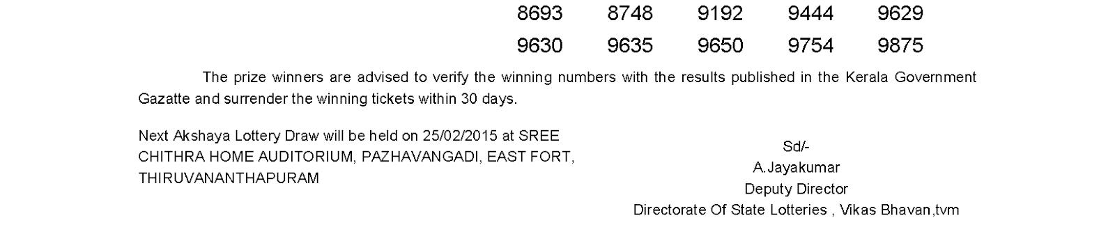 AKSHAYA AK-177 Lottery Result 18-02-2015