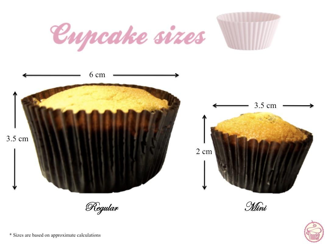 Cupcake Size