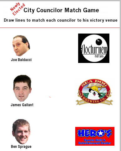 2011_Councilors_Bangor_Elections_Game