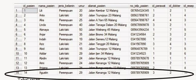 Transaction Basisdata | http://aina-tunk.blogspot.com/