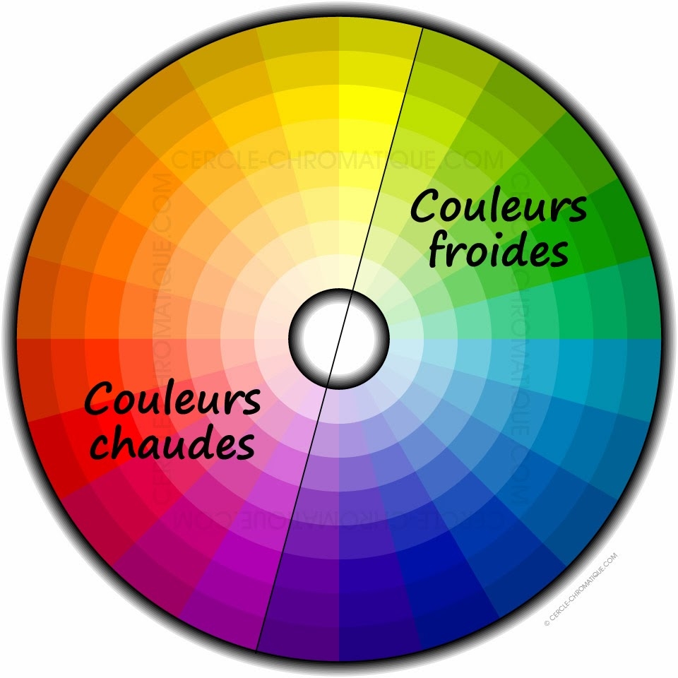 Cercle chromatique choisir collant couleur