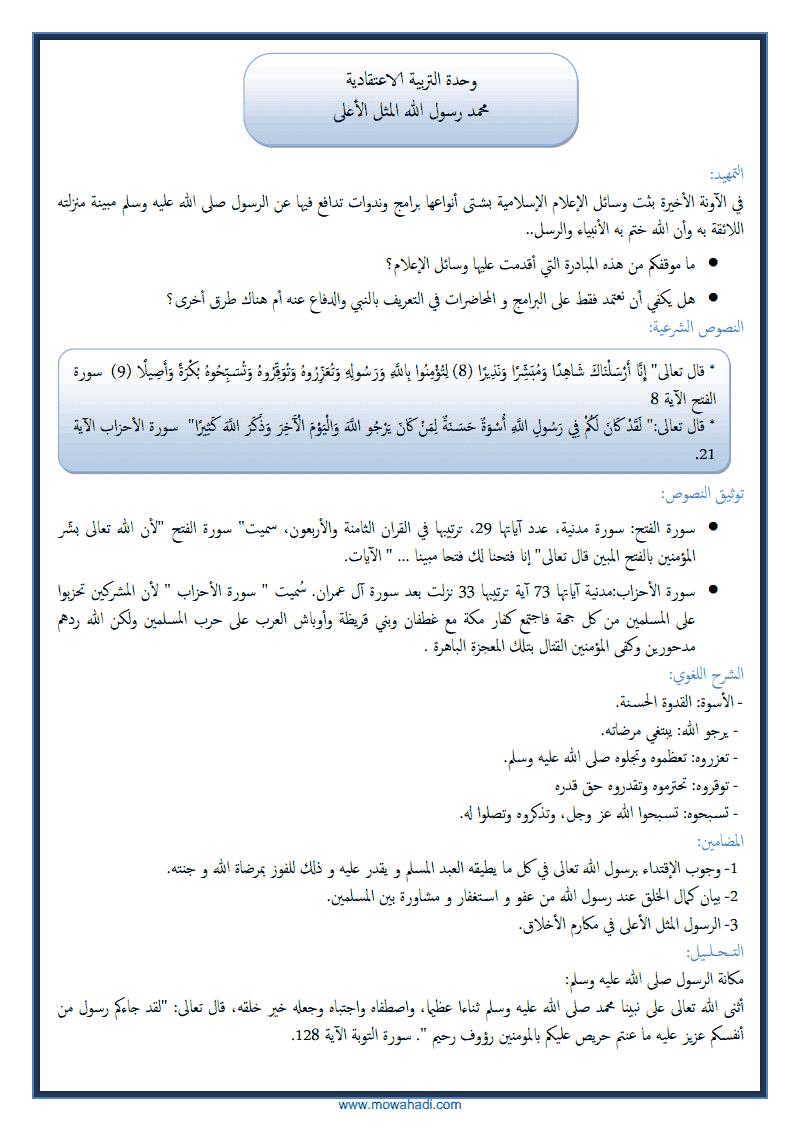 محمد رسول الله المثل الاعلى