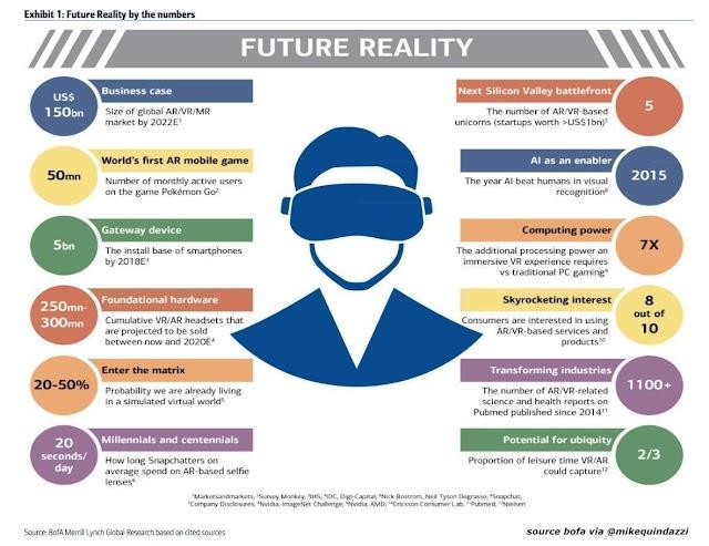 Future Reality