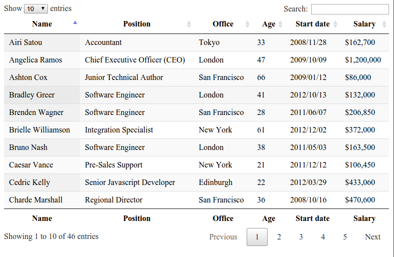 Datatable con bootstrap 3 nayosx ness for Html datatable