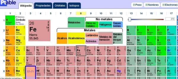 Tabla periodica interactiva en ingles gallery periodic table and tabla peridica interactiva ptable edutic excelente recurso en las clases de qumica pues basta pasar el urtaz Images