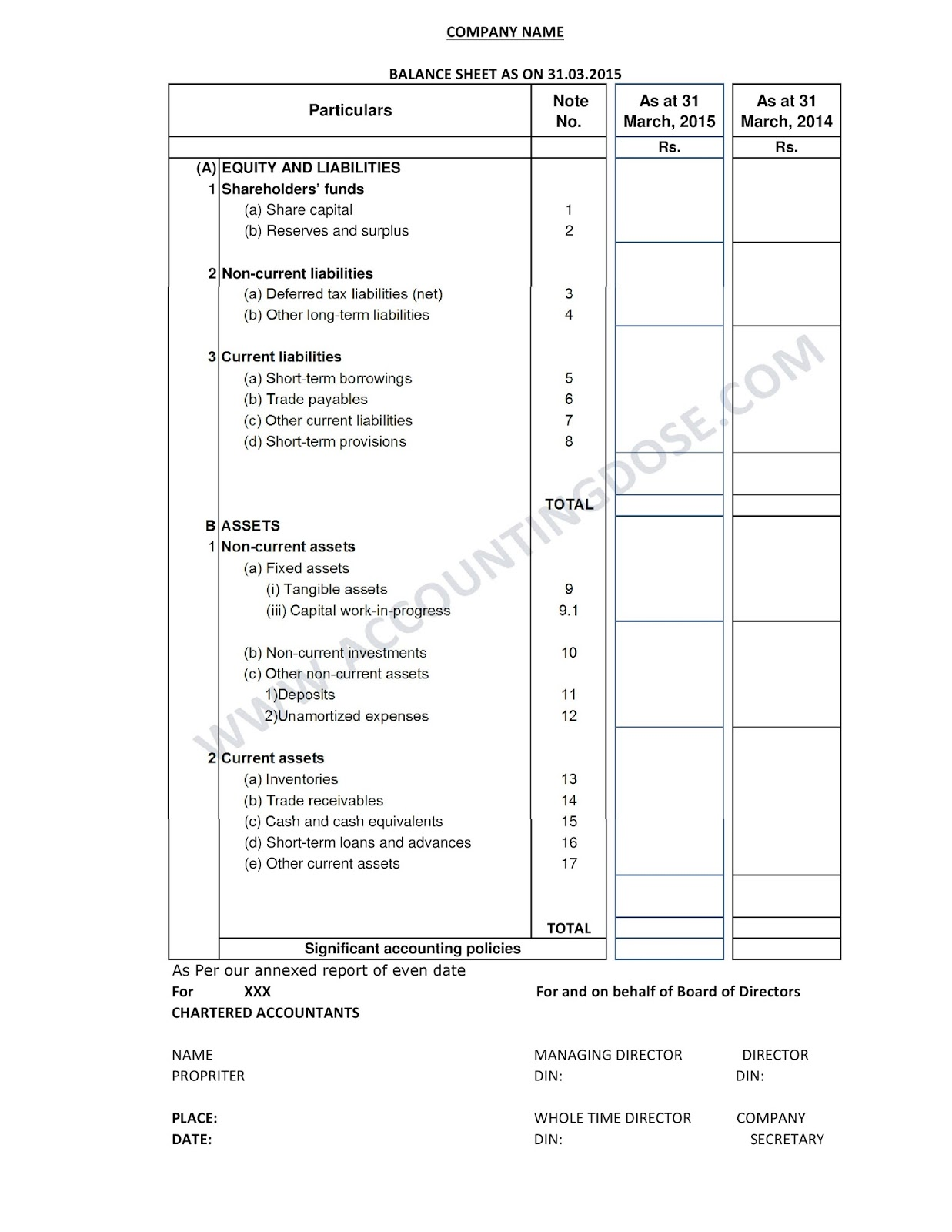 FINANCIAL STATEMENTS AS PER NEW SCHEDULE III COMPANY ACT 2013 – Balance Sheet Format Download