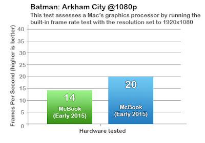 Batman: Arkham City @1080p