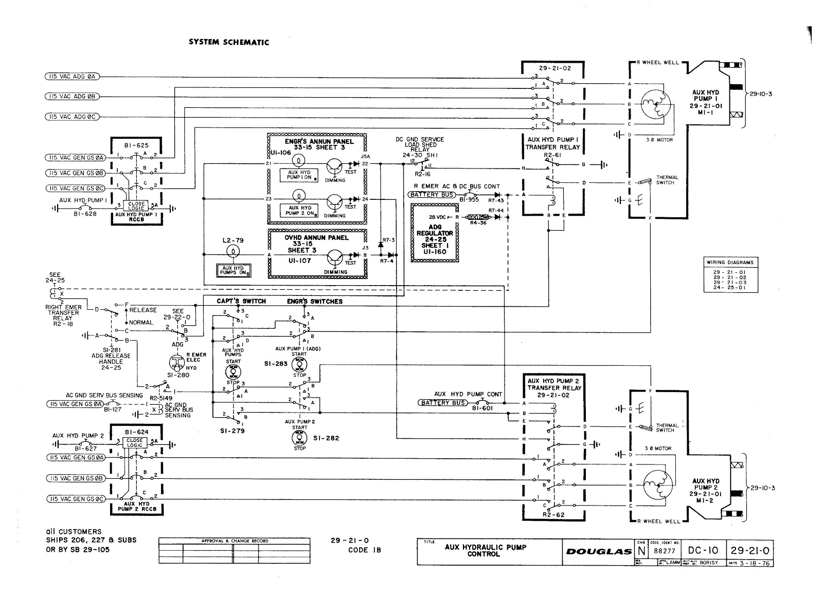 Schematic Diagram DC10 Hydraulic System